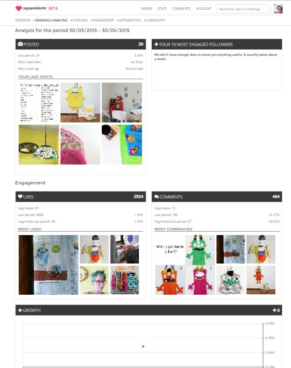 squarelovin, marketing, handmade, instagram